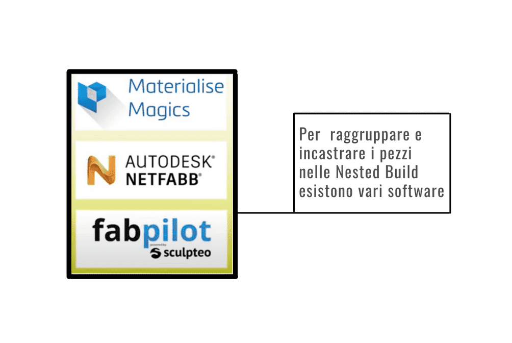 PolyD_software di nesting